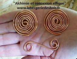 spirale pour IMEIS